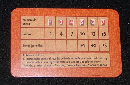 Juego de mesa Matrioska - detalle de la puntuación.