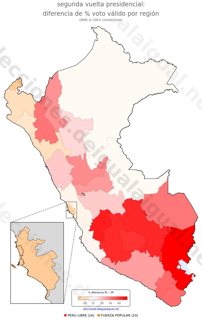 Diferencia entre los votos a cada candidatura por regiones (segunda vuelta de Perú).